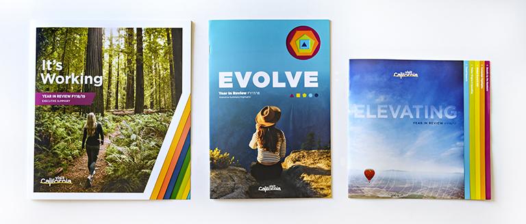 Visit California publications mini