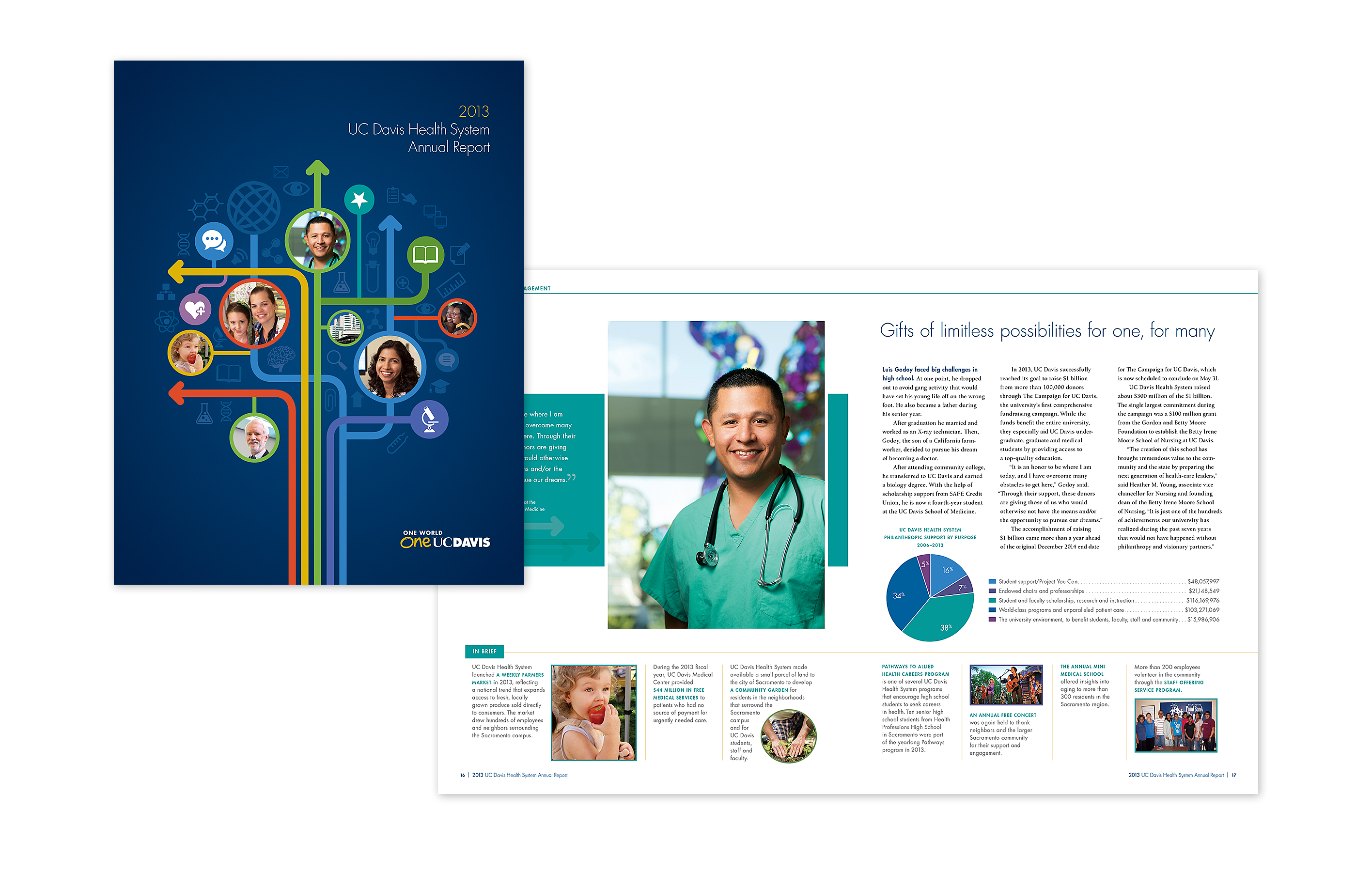 client-ucd-annualreport